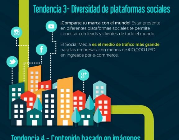 tendencias-social-media-marketing-2015-infografia